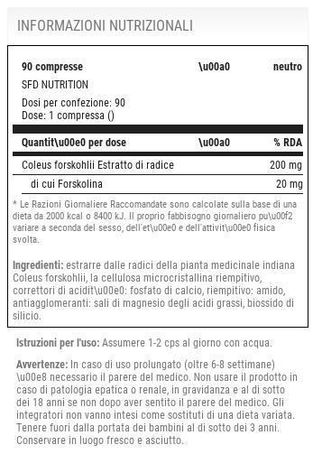Dieta 2000 kcal sfd